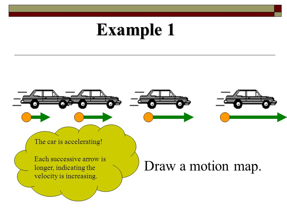 Example 1 Draw a motion map. The car is accelerating!