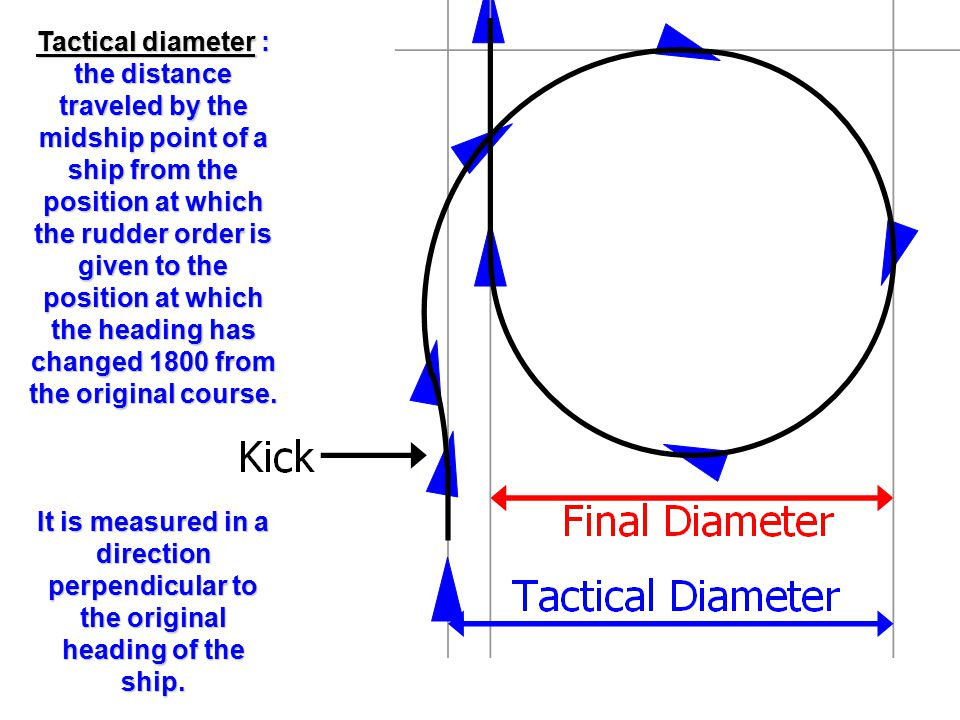 Tactical diameter : the distance traveled by the midship point of a ship from the position at which the rudder order is given to the position at which the heading has changed 1800 from