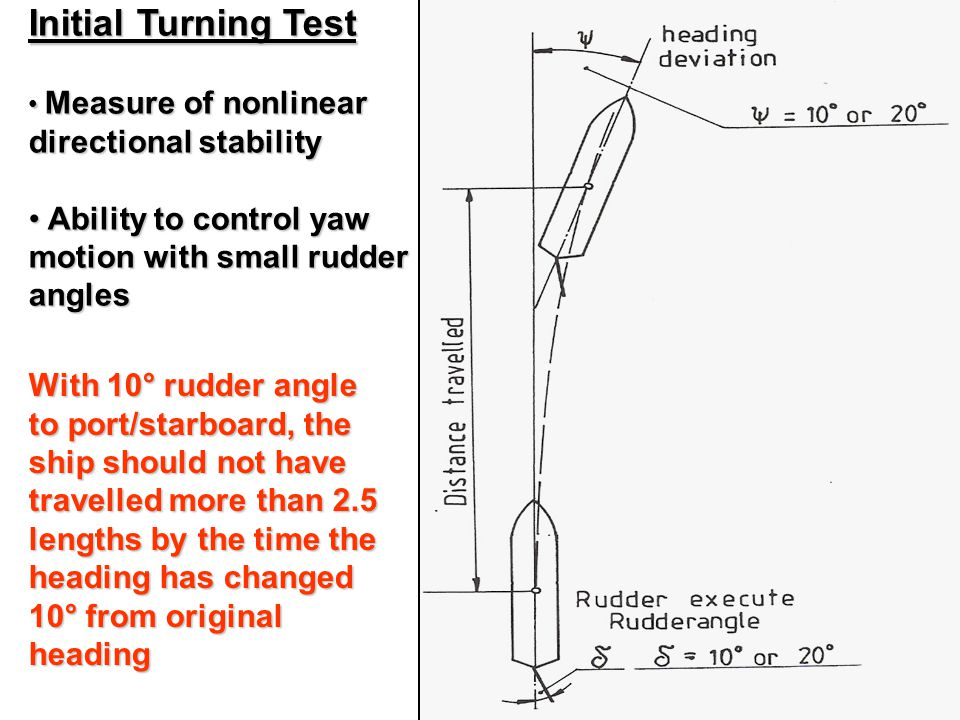 Initial Turning Test directional stability Ability to control yaw