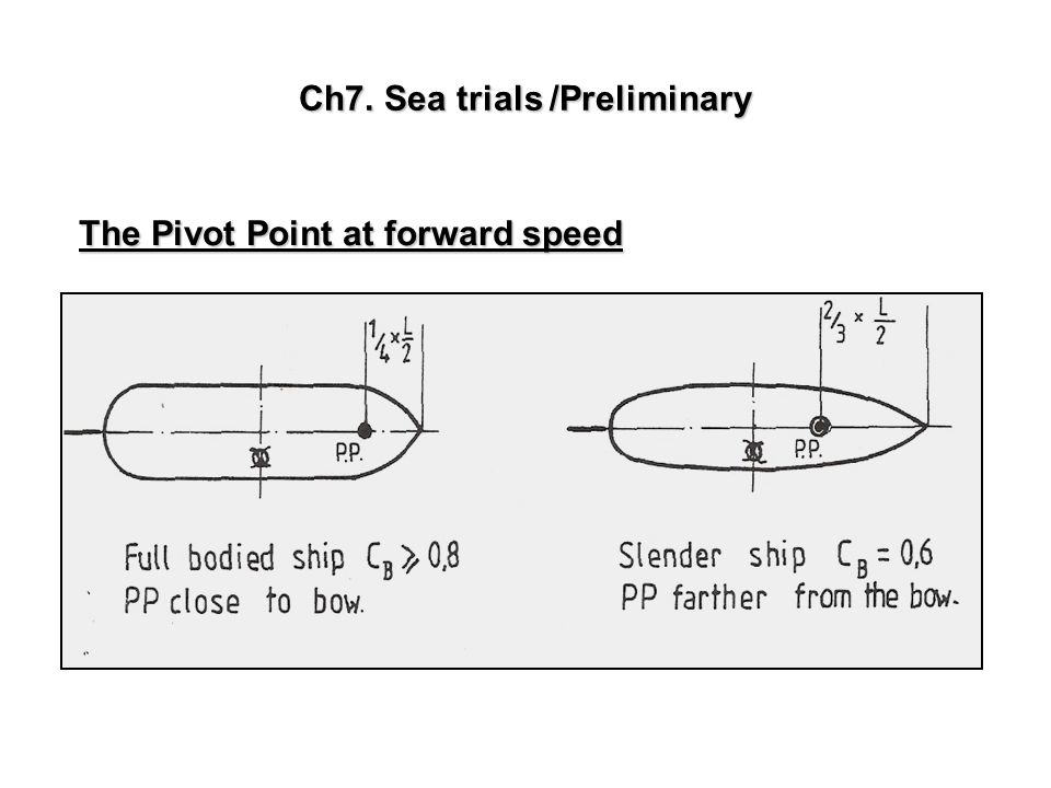 Ch7. Sea trials /Preliminary