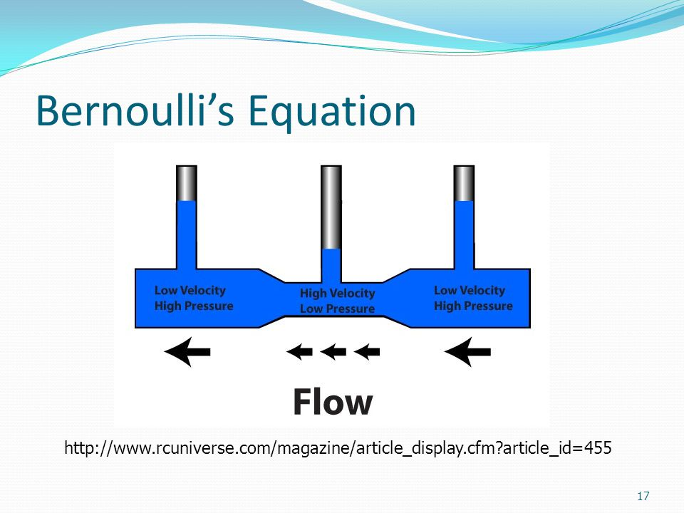 Bernoulli's Equation http://www.rcuniverse.com/magazine/article_display.cfm article_id=455