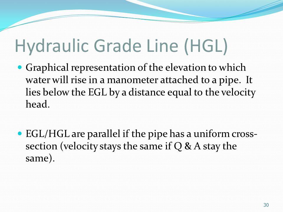 Hydraulic Grade Line (HGL)