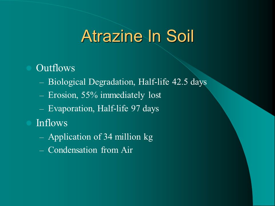 Atrazine In Soil Outflows Inflows