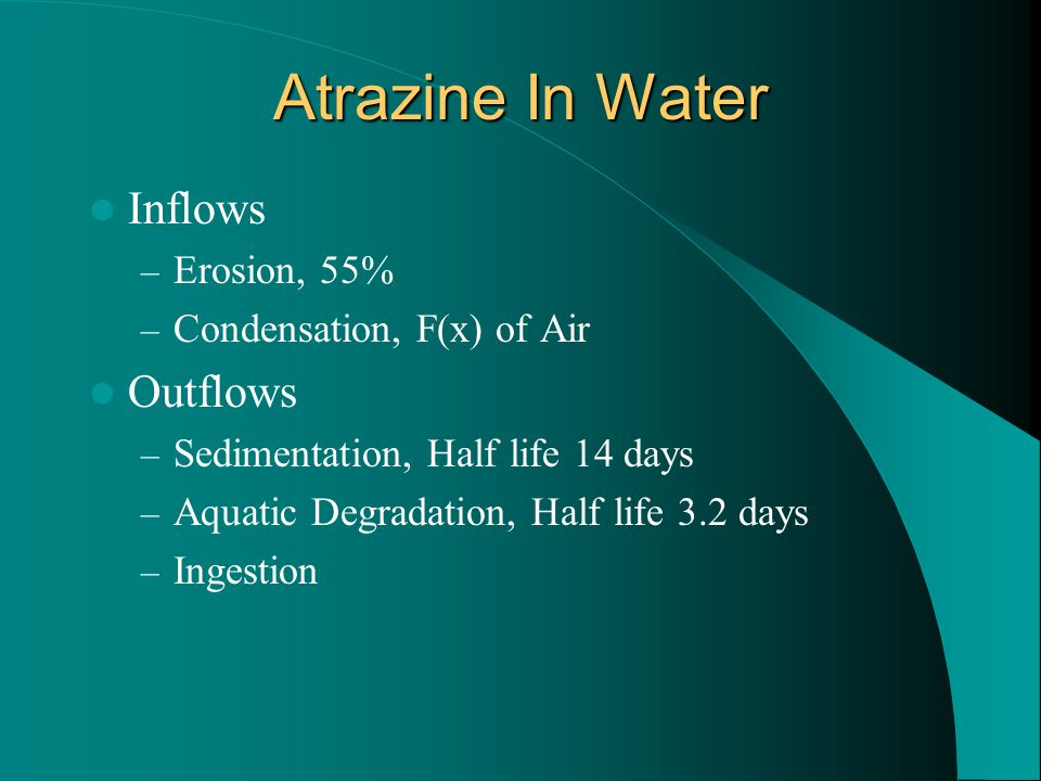 Atrazine In Water Inflows Outflows Erosion, 55%
