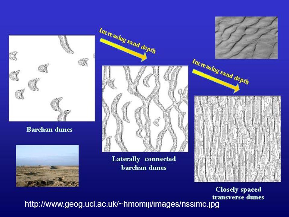 http://www.geog.ucl.ac.uk/~hmomiji/images/nssimc.jpg