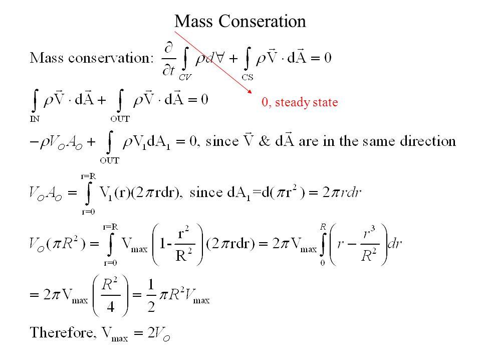 Mass Conseration 0, steady state