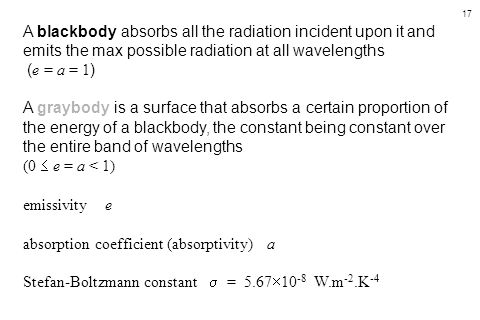 A blackbody absorbs all the radiation incident upon it and emits the max possible radiation at all wavelengths