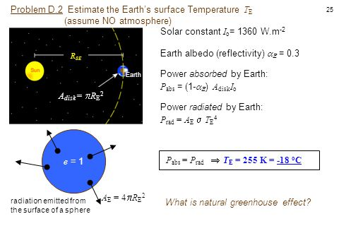 Problem D.2 Estimate the Earth's surface Temperature TE