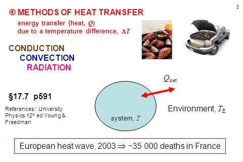  METHODS OF HEAT TRANSFER energy transfer (heat, Q)