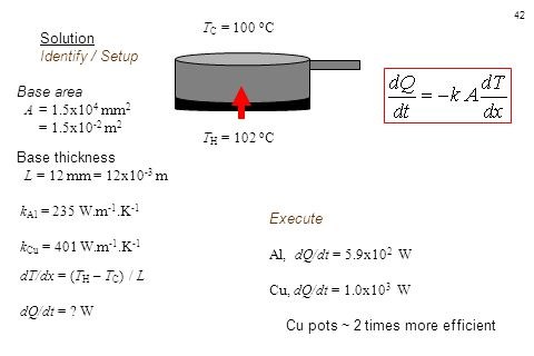 TC = 100 oC Solution. Identify / Setup. Base area. A = 1.5x104 mm2. = 1.5x10-2 m2. Base thickness.
