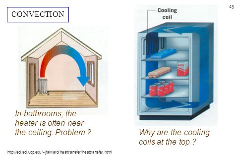 In bathrooms, the heater is often near the ceiling. Problem