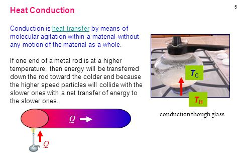 Heat Conduction TC TH Q Q
