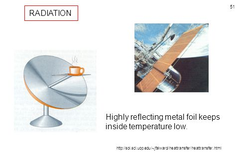 Highly reflecting metal foil keeps inside temperature low.