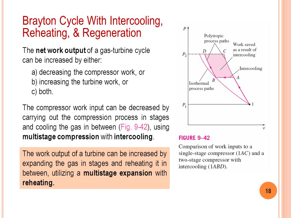 Brayton Cycle With Intercooling, Reheating, & Regeneration