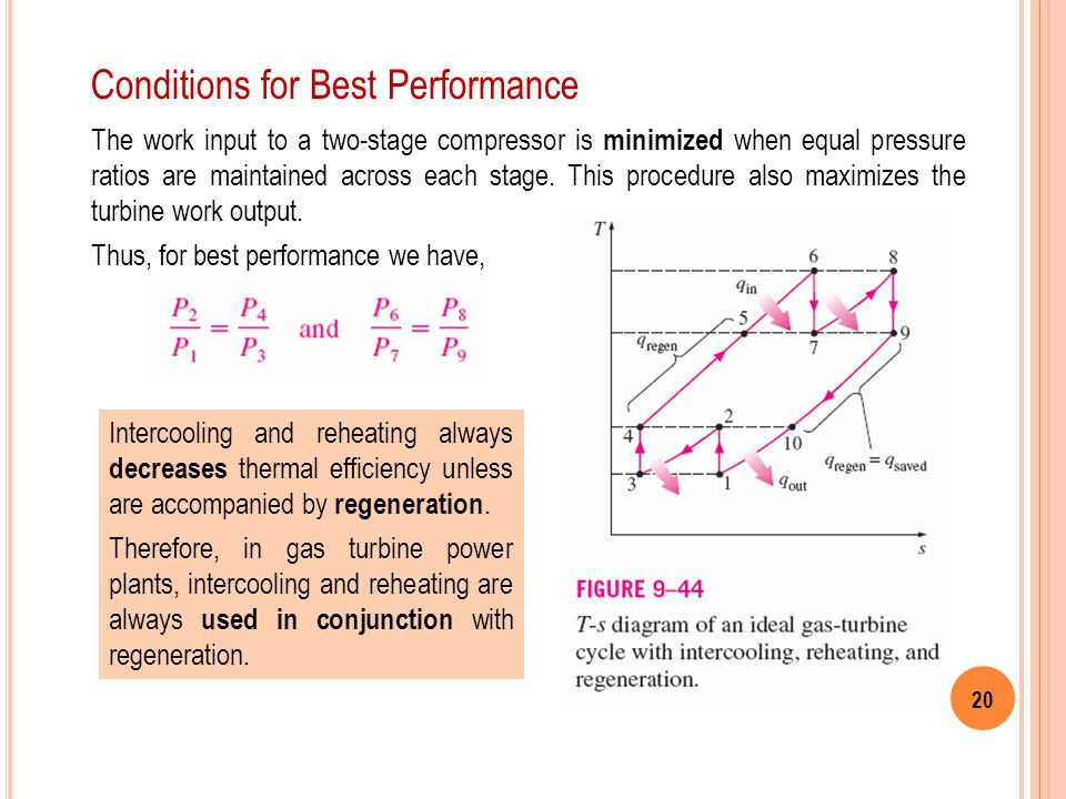 Conditions for Best Performance