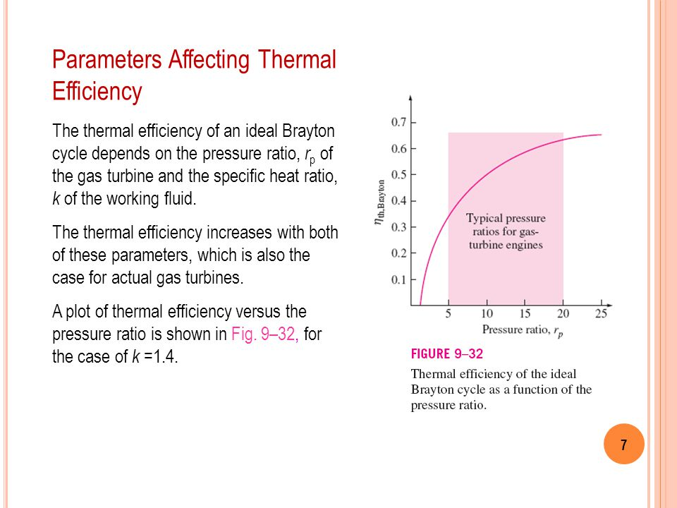 Parameters Affecting Thermal Efficiency
