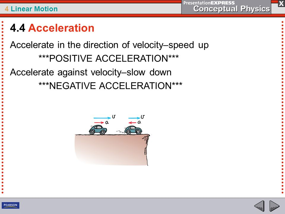 4.4 Acceleration Accelerate in the direction of velocity–speed up