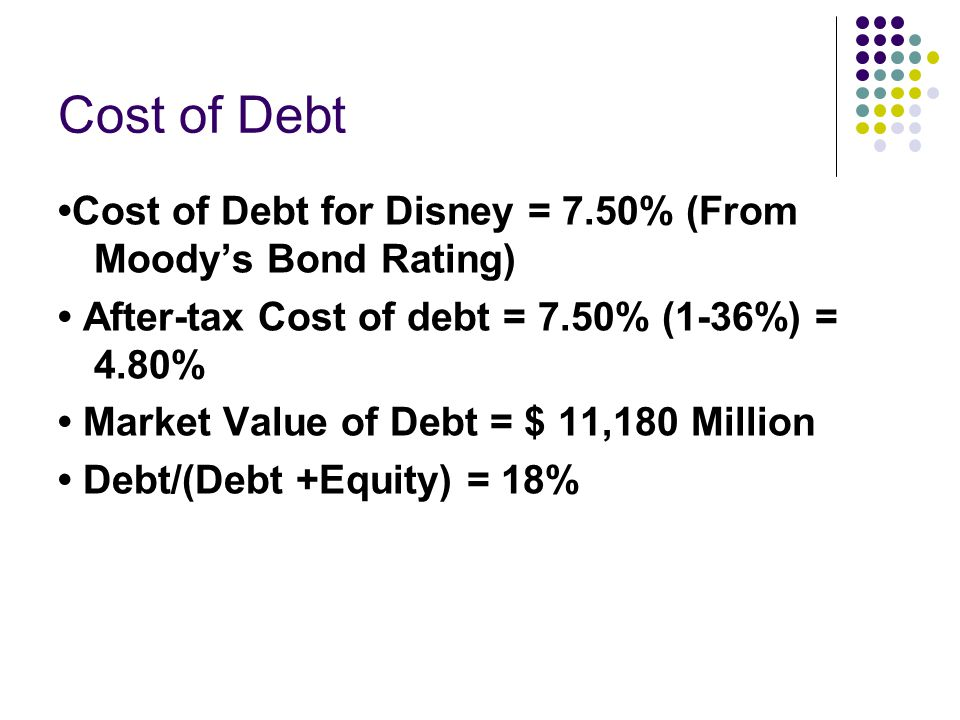 Cost of Debt •Cost of Debt for Disney = 7.50% (From Moody's Bond Rating) • After-tax Cost of debt = 7.50% (1-36%) = 4.80%