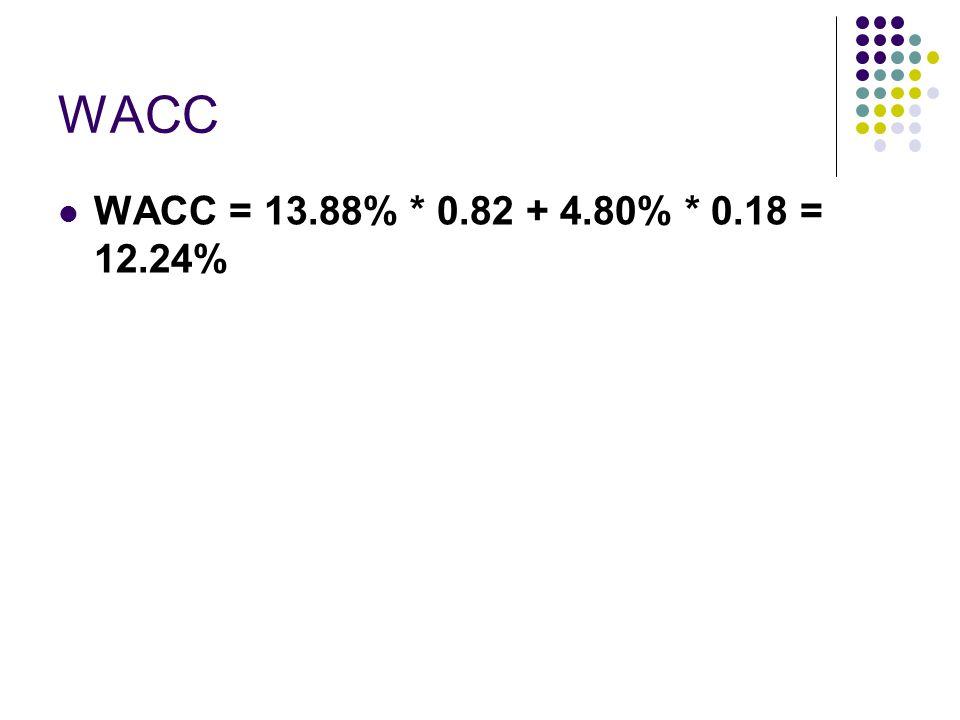 WACC WACC = 13.88% * 0.82 + 4.80% * 0.18 = 12.24%