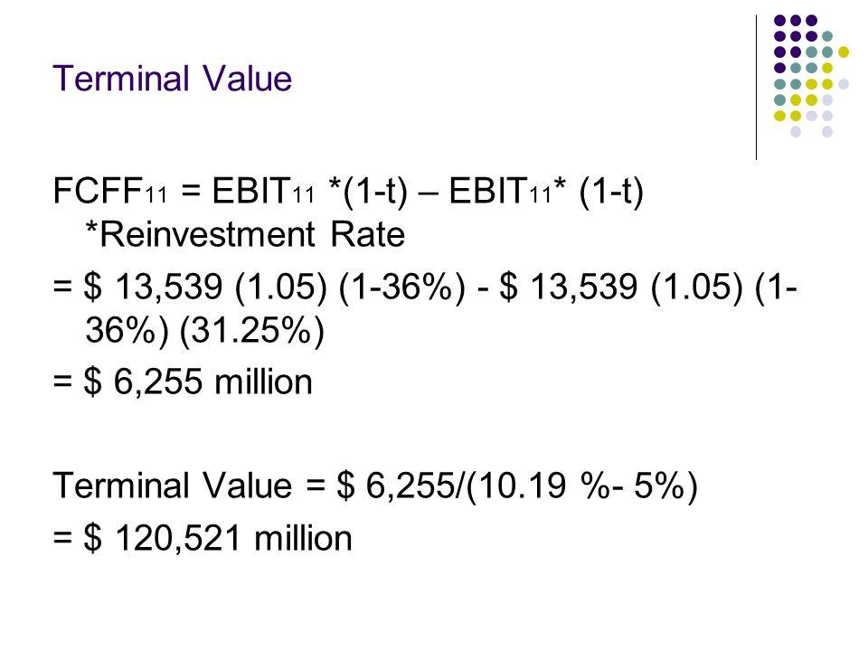 Terminal Value FCFF11 = EBIT11 *(1-t) – EBIT11* (1-t) *Reinvestment Rate. = $ 13,539 (1.05) (1-36%) - $ 13,539 (1.05) (1-36%) (31.25%)