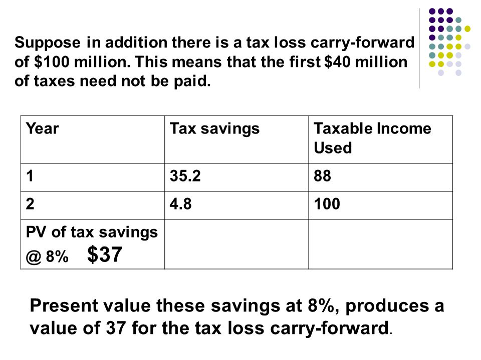 Suppose in addition there is a tax loss carry-forward of $100 million
