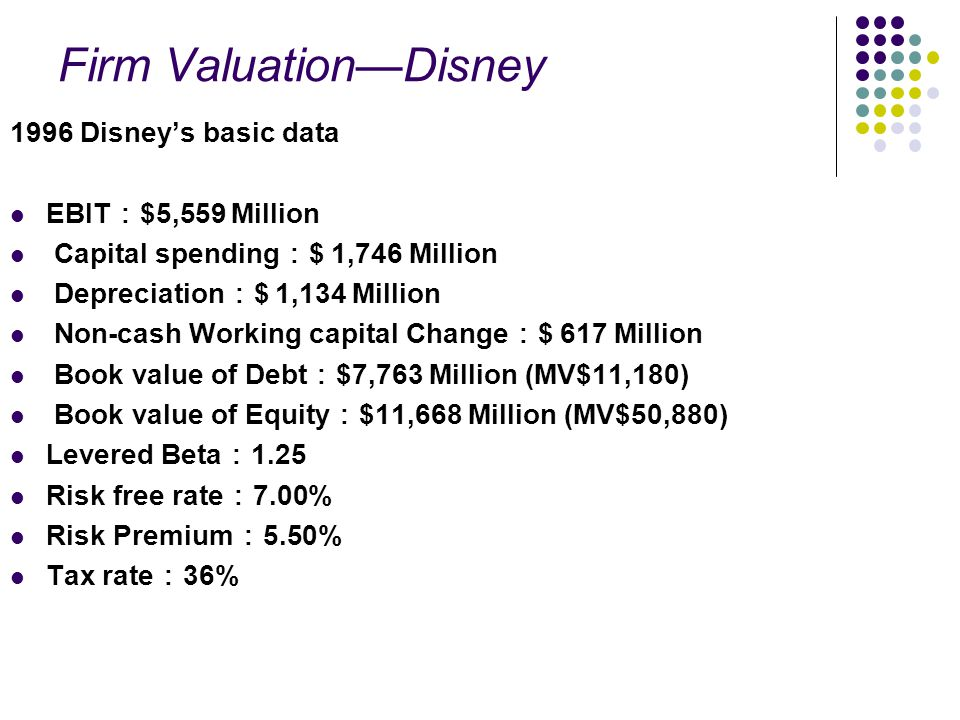 Firm Valuation—Disney