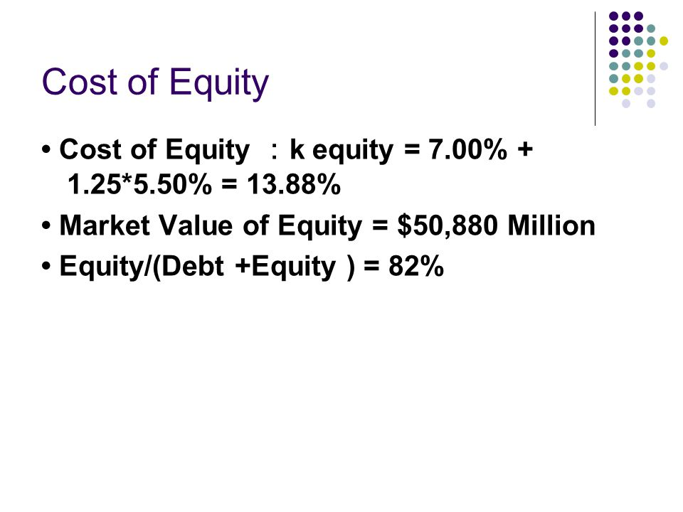 Cost of Equity • Cost of Equity :k equity = 7.00% + 1.25*5.50% = 13.88% • Market Value of Equity = $50,880 Million.