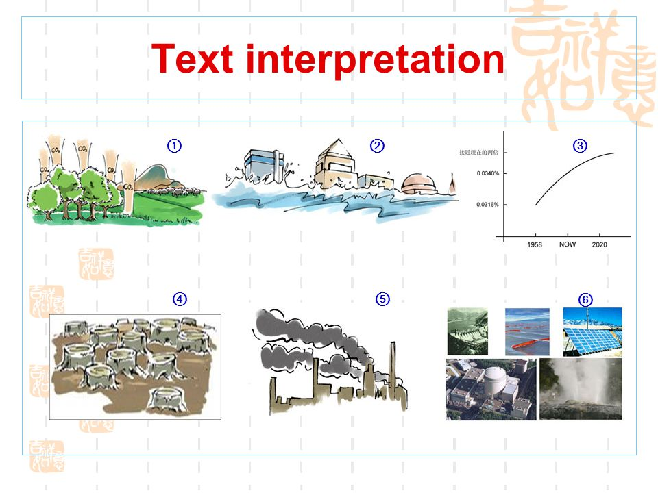 Text interpretation Picture talk ① ② ③ ④ ⑤ ⑥ 看图说话