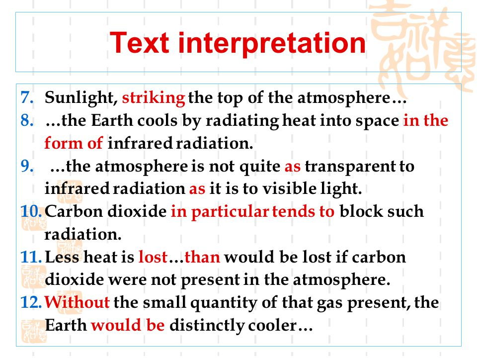 Text interpretation Sunlight, striking the top of the atmosphere…