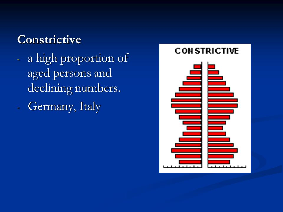 Constrictive a high proportion of aged persons and declining numbers. Germany, Italy