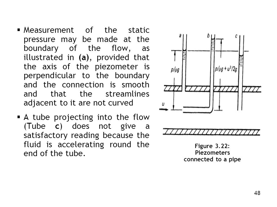 Figure 3.22: Piezometers connected to a pipe