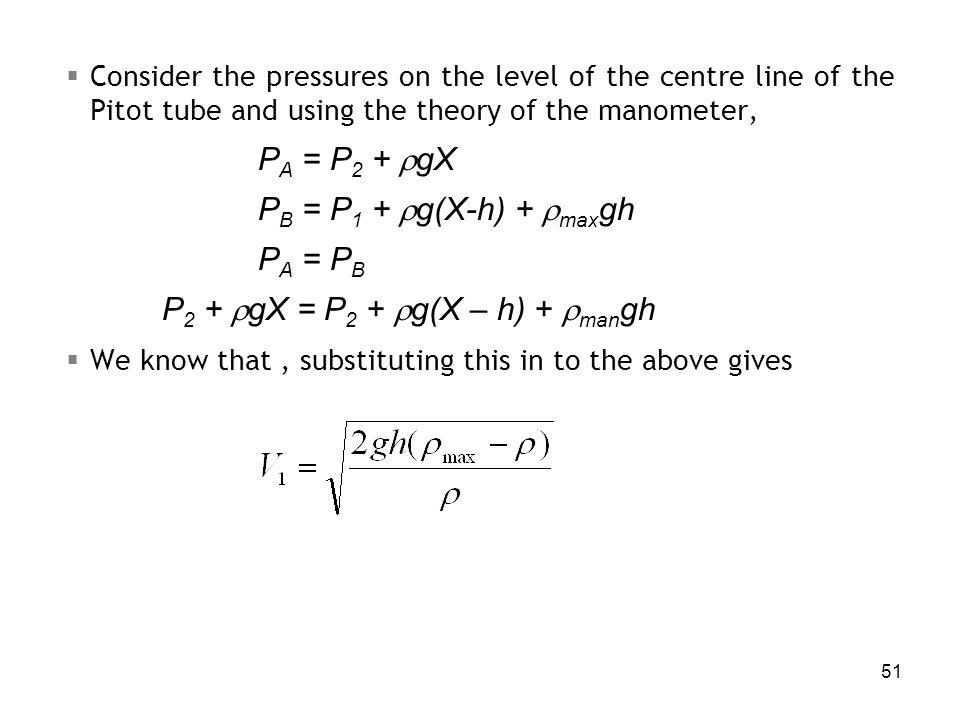 P2 + gX = P2 + g(X – h) + mangh