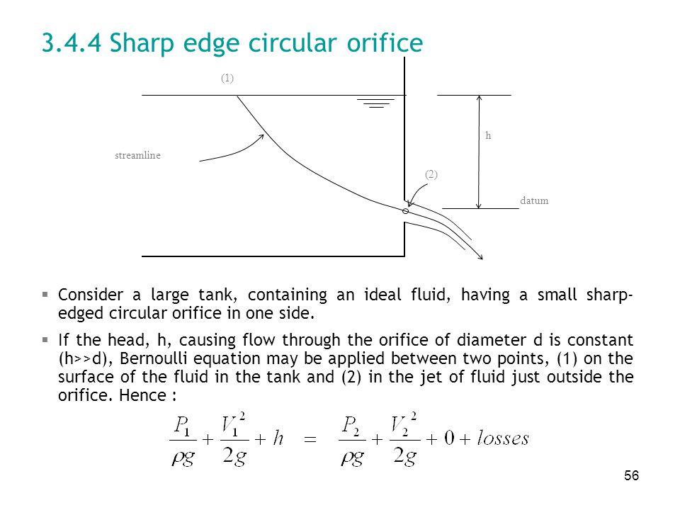 3.4.4 Sharp edge circular orifice
