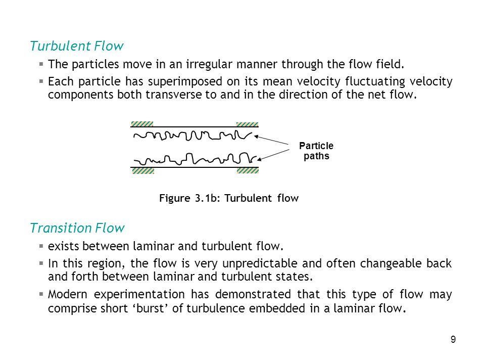 Figure 3.1b: Turbulent flow