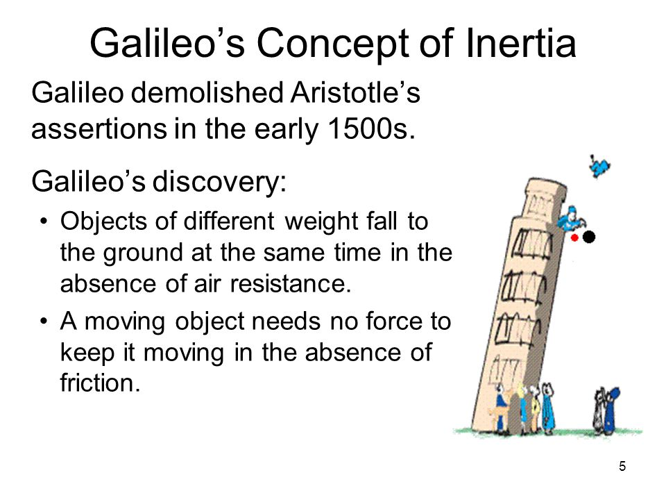 Galileo's Concept of Inertia