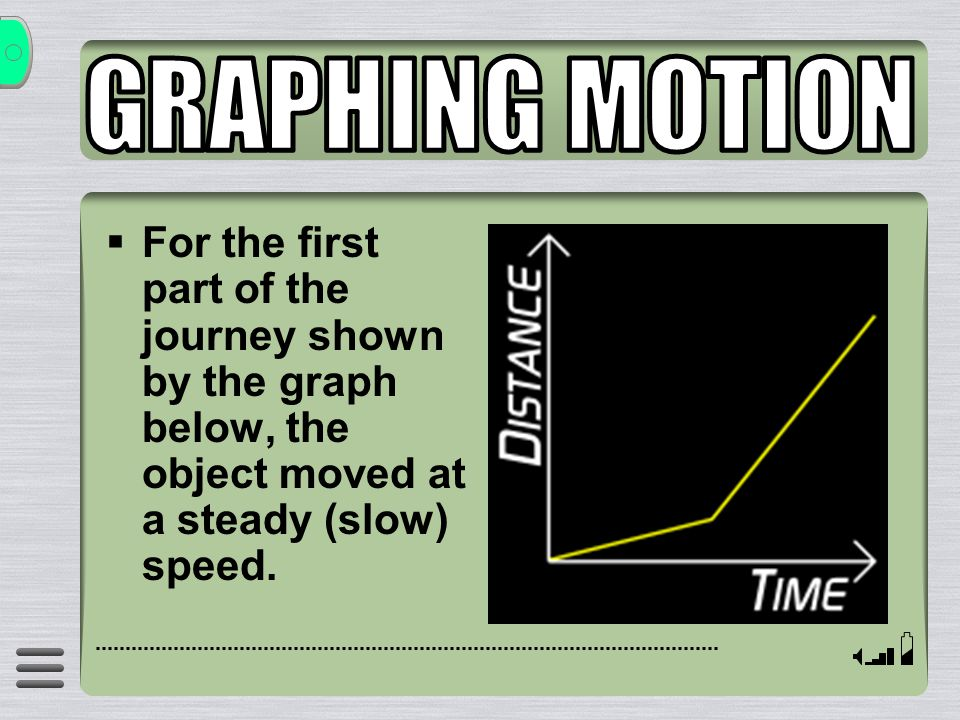 GRAPHING MOTION For the first part of the journey shown by the graph below, the object moved at a steady (slow) speed.