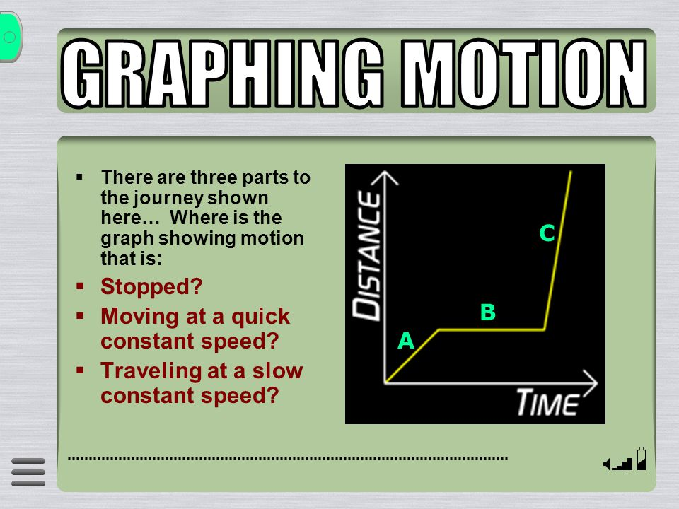 GRAPHING MOTION Stopped Moving at a quick constant speed