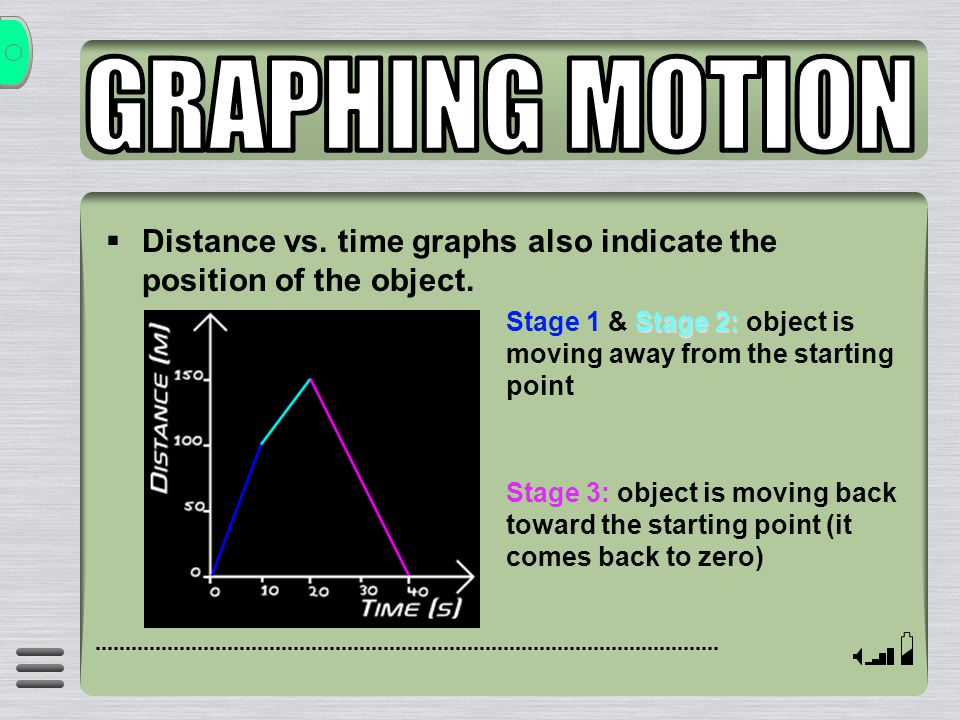 GRAPHING MOTION Distance vs. time graphs also indicate the position of the object.