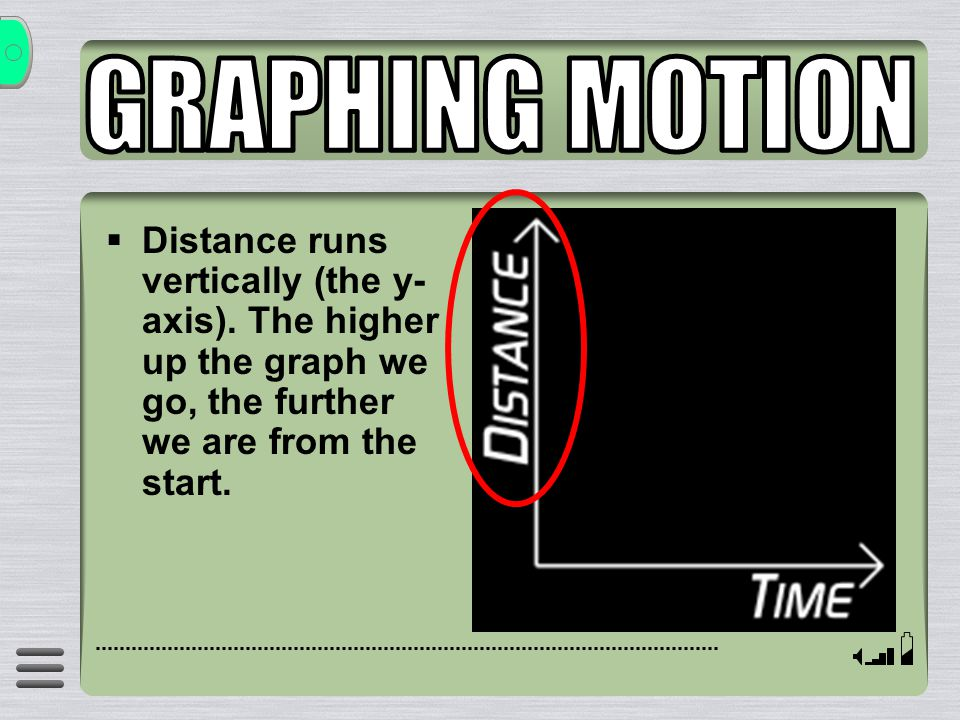GRAPHING MOTION Distance runs vertically (the y-axis).