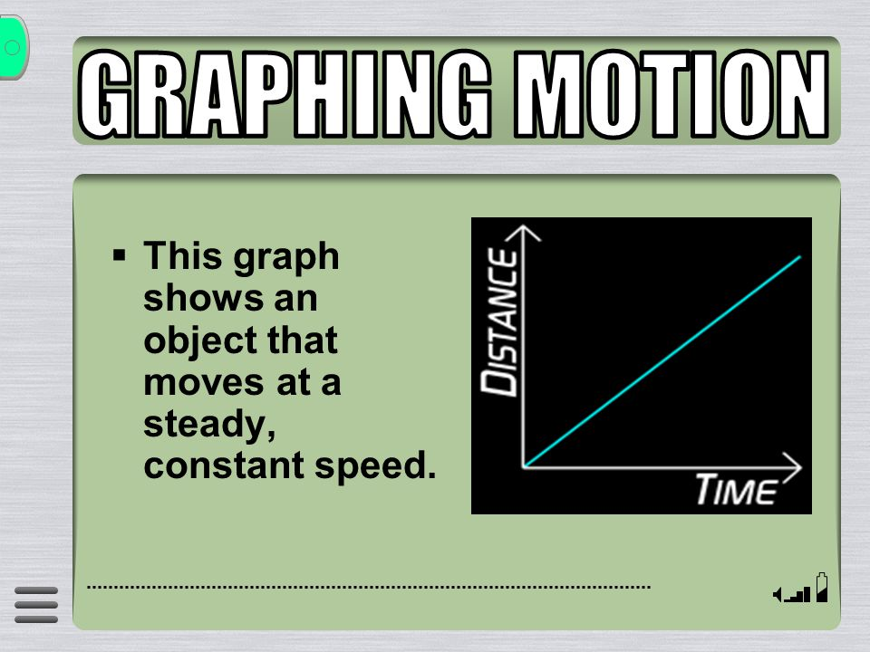 GRAPHING MOTION This graph shows an object that moves at a steady, constant speed.