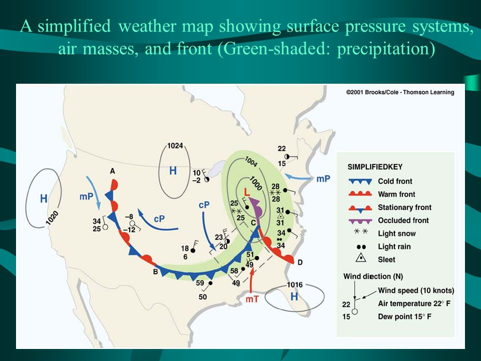 A simplified weather map showing surface pressure systems, air masses, and front (Green-shaded: precipitation)