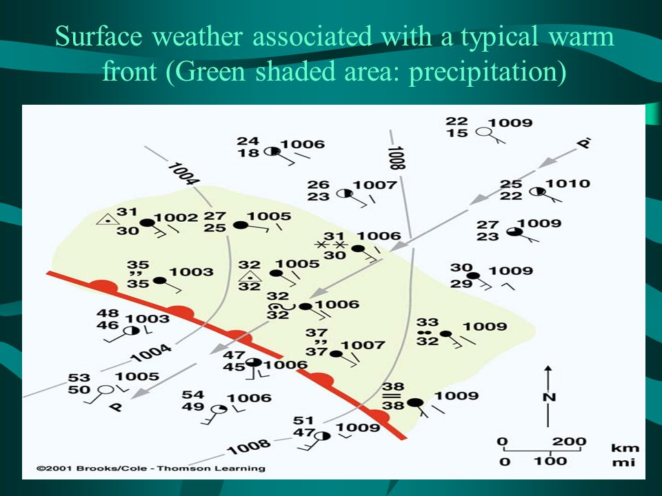 Surface weather associated with a typical warm front (Green shaded area: precipitation)