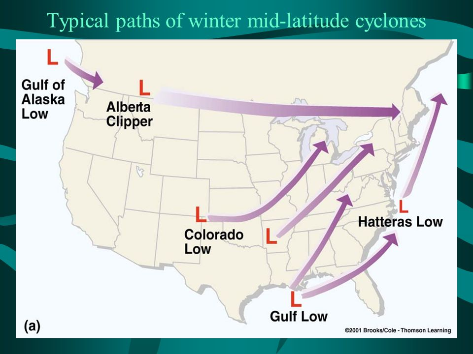 Typical paths of winter mid-latitude cyclones