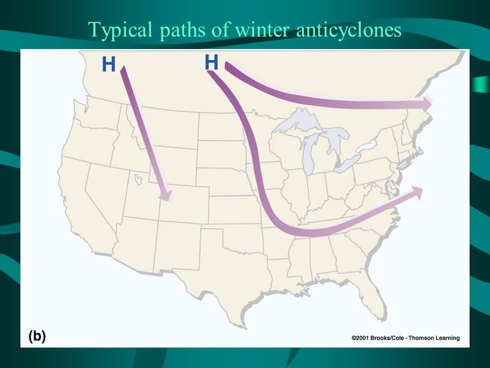 Typical paths of winter anticyclones