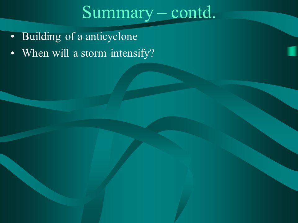 Summary – contd. Building of a anticyclone