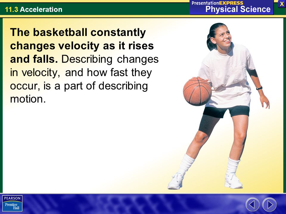 The basketball constantly changes velocity as it rises and falls