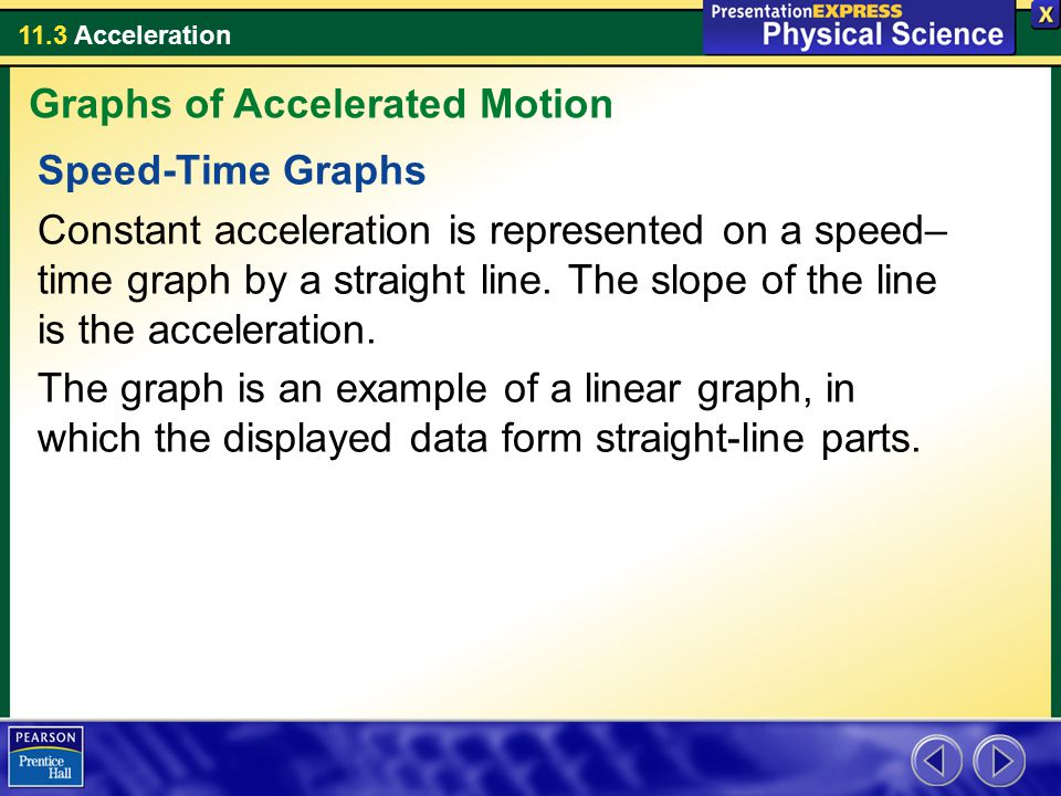 Graphs of Accelerated Motion