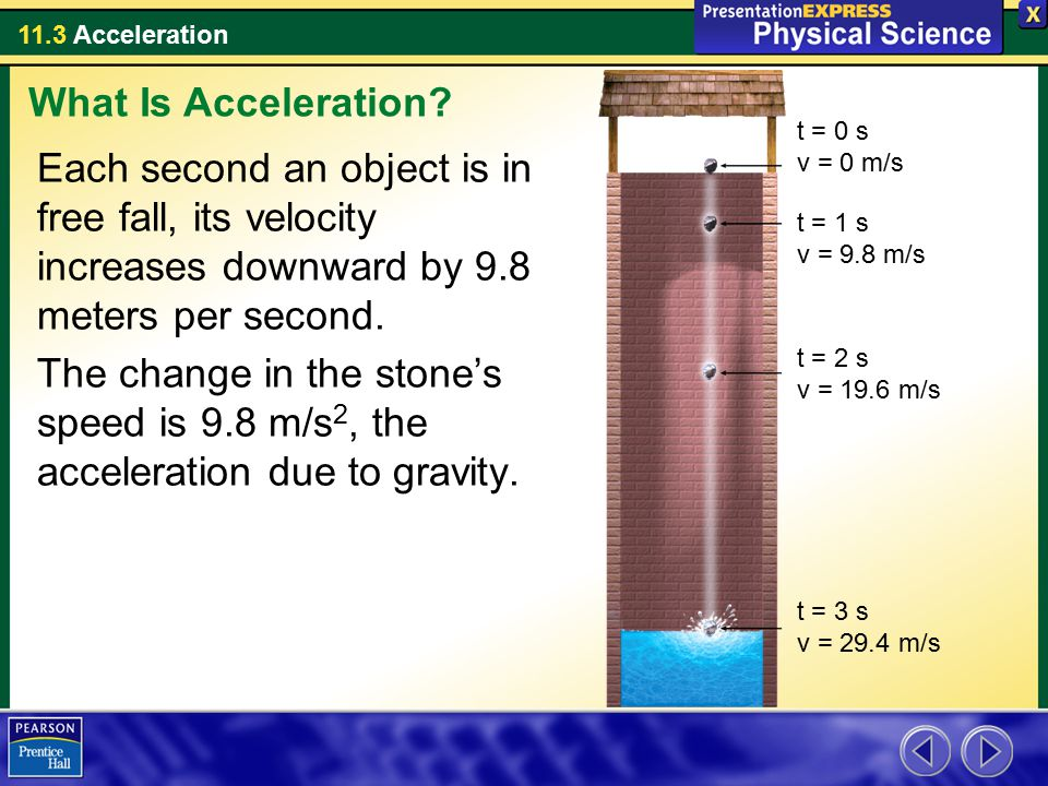 What Is Acceleration t = 0 s v = 0 m/s. Each second an object is in free fall, its velocity increases downward by 9.8 meters per second.