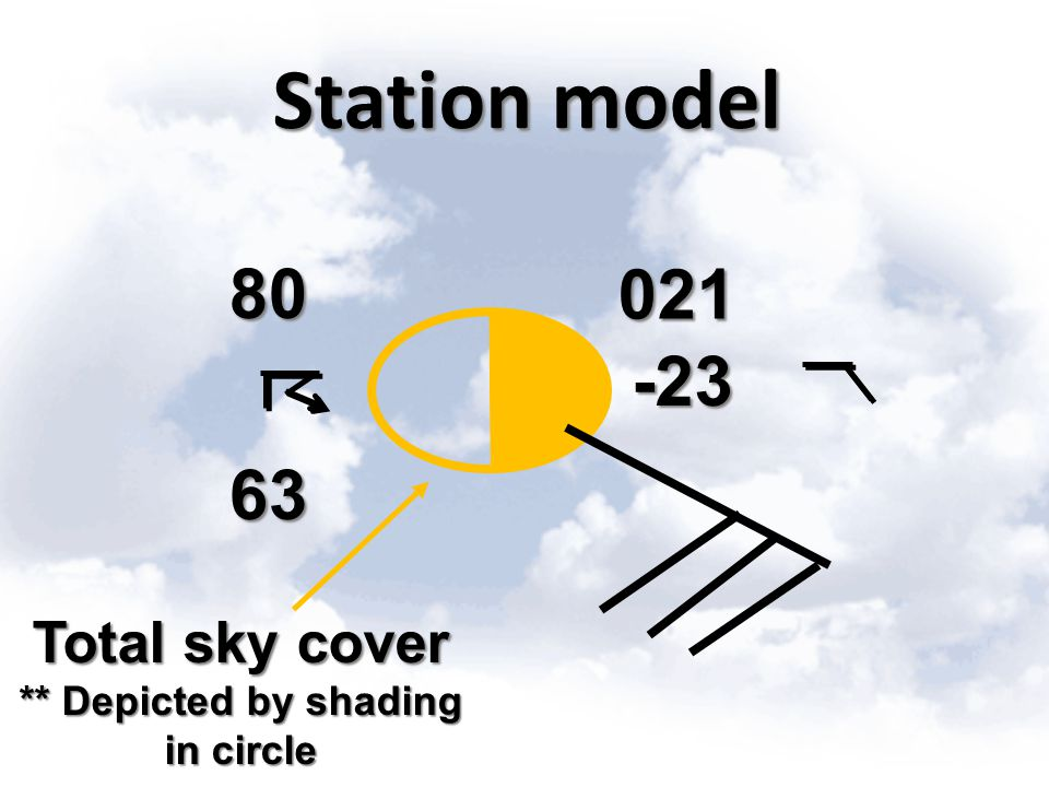Station model 80 021 -23 63 Total sky cover ** Depicted by shading