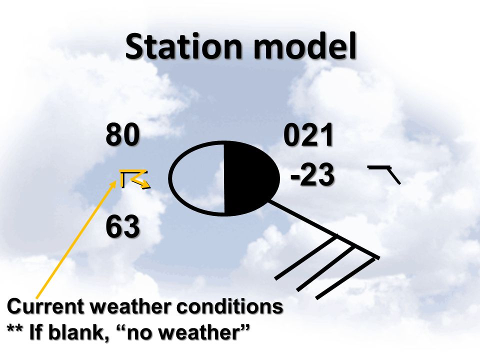 Station model 80 021 -23 63 Current weather conditions